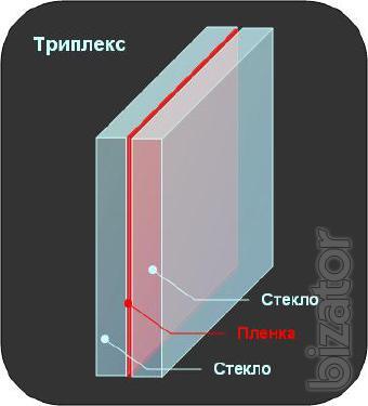 Многослойное стекло триплекс от производителя