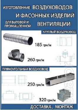 Изготовление воздуховодов и систем вентиляции.