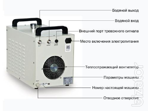 S&A водяной охладитель для экономичной гравировки и резки с ЧПУ