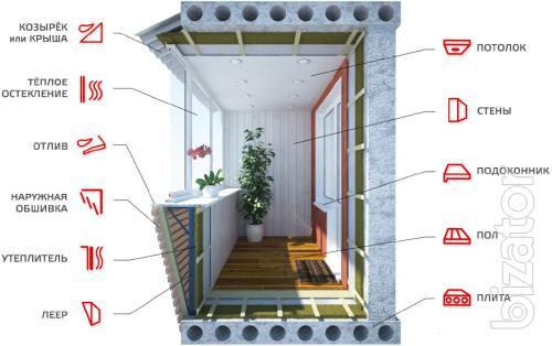Балконы под ключ в Алматы с гарантией на 3-7 лет!