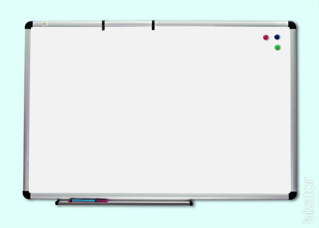 global interactive whiteboard market size
