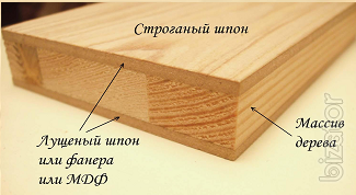 Furniture Board