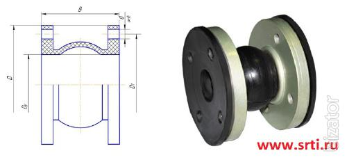Flanged rubber expansion joints - Subresonance !