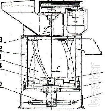Crusher-granatwerfer centrifugal CDG-20