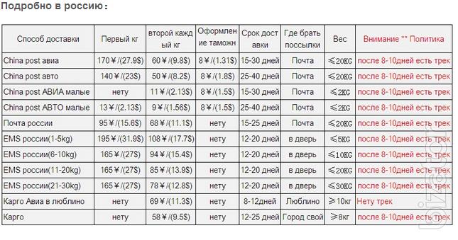 California! 5% Cheap DHL (Ukraine) 9.3   for 1 kg! Russia 3eb81ec4b3183