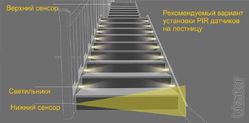 automatic stair lighting led ukraine buy on. Black Bedroom Furniture Sets. Home Design Ideas