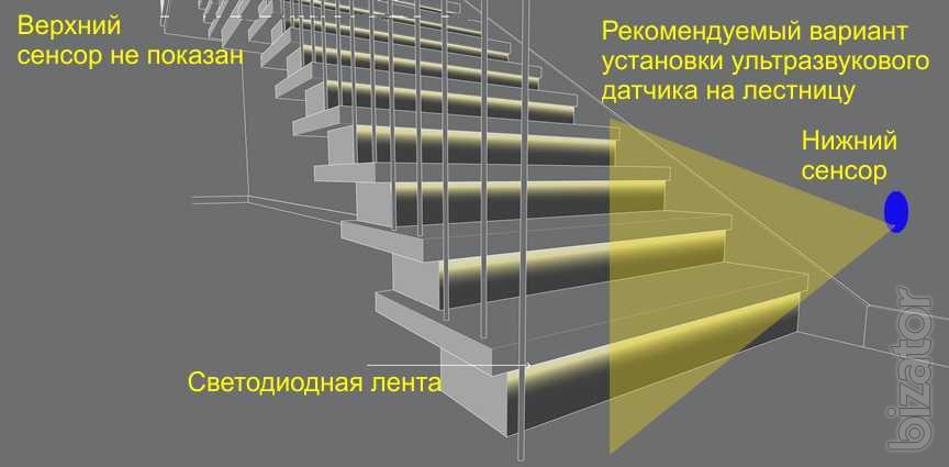 automatic stair lighting led ukraine buy on. Black Bedroom Furniture Sets. Home Design Ideas