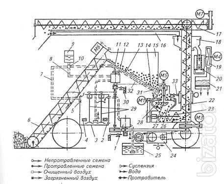 Протравитель семян ПС-10А