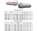 Capacity, storage tanks for liquefied gas propane-butane LPG underground from the manufacturer