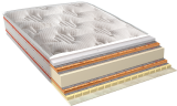Springless mattresses Vega series Luxury