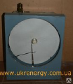 Pressure gauges recording MTS-712-M1