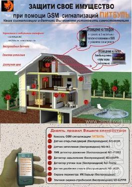 Охрана периметра, GSM сигнализация, автономные сигнализации, ПЦН