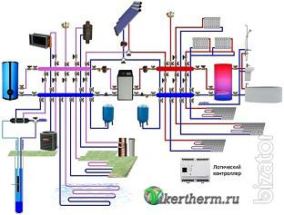 Heating of country houses, cottages, villas,
