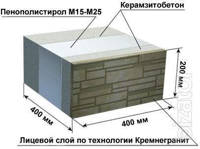 Technology and equipment for production of energy-saving four-layer building blocks and products of high-strength concrete