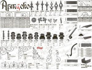 Кованные элементы и изделия