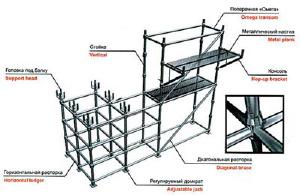 строительные леса - модульные леса Топлок окрашенные