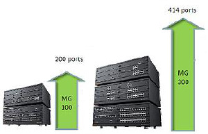 "АТС LG-Ericsson - любые конфигурации ""под ключ"" - АТС IPECS-MG LG-Ericsson"