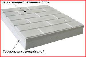 Полифасад от единственного лицензированного производителя в Днепропетровске - Ут