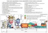 Линии гранулирования соломы в энергоефективное чистое топливо - Линия гранулиров