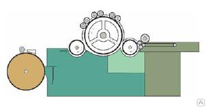 Технологическое оборудование, линии и заводы - Машина марки МШС - технологическа