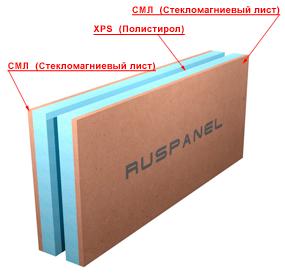RUSPANEL - Кремлин блок КБ 1200/100